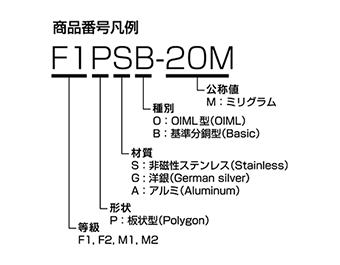 板状分銅(小質量) 商品番号凡例